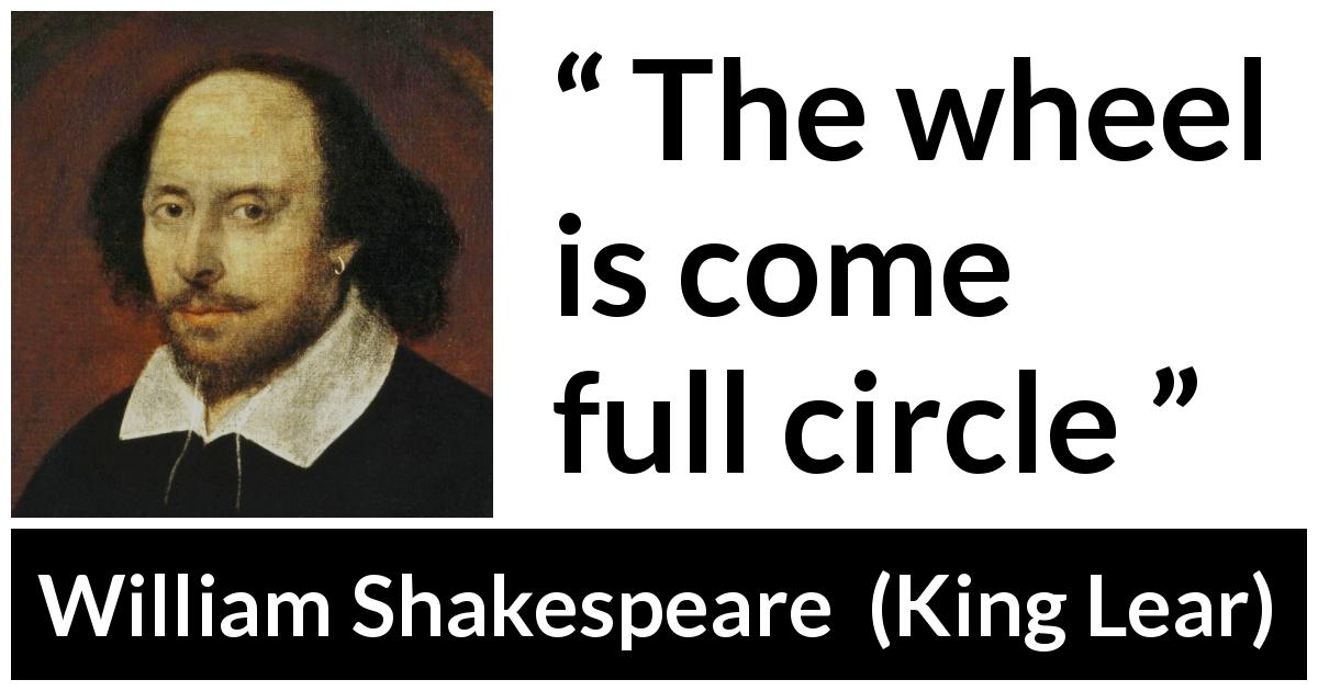 William Shakespeare quote about wheel from King Lear (1623) - The wheel is come full circle